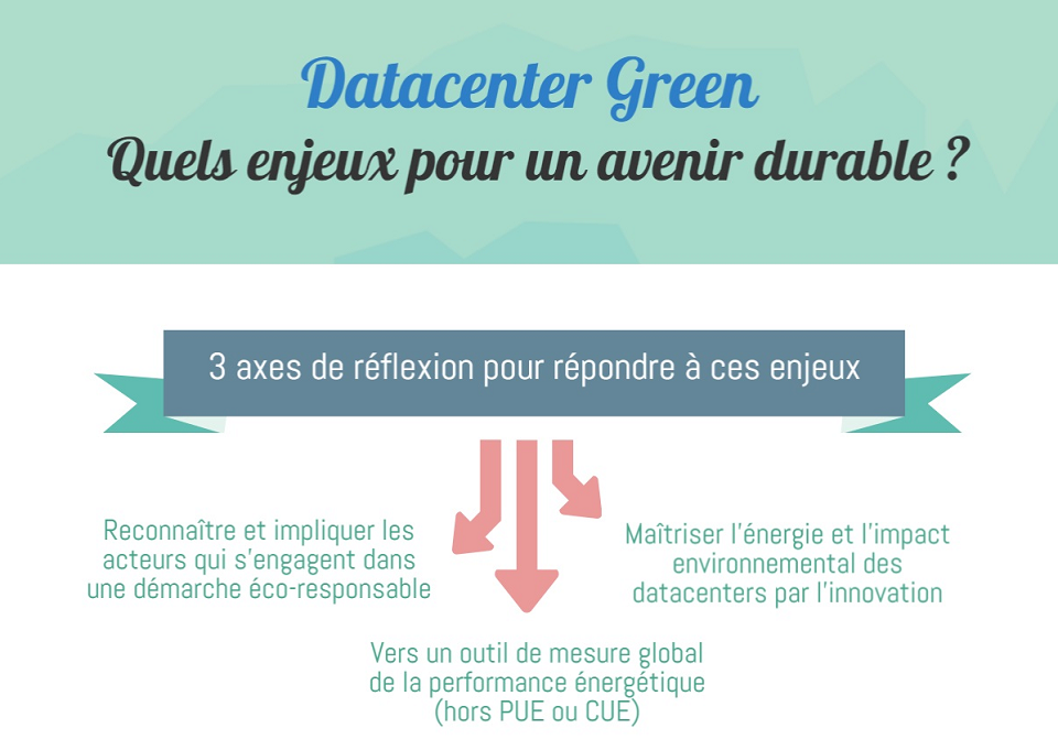 Infographie : Data center green, quels enjeux pour un avenir durable ?